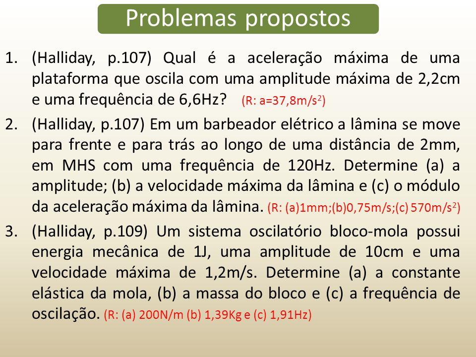 Problemas propostos 1.(Halliday, p.107) Qual é a aceleração máxima de uma plataforma que oscila com uma amplitude máxima de 2,2cm e uma frequência de
