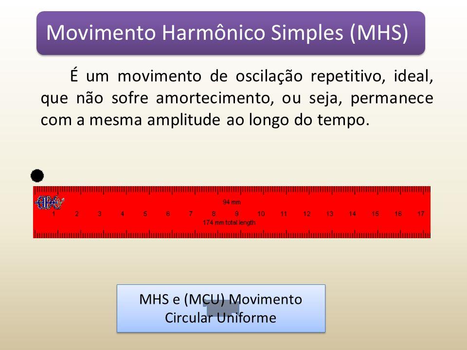 Movimento Harmônico Simples (MHS) É um movimento de oscilação repetitivo, ideal, que não sofre amortecimento, ou seja, permanece com a mesma amplitude