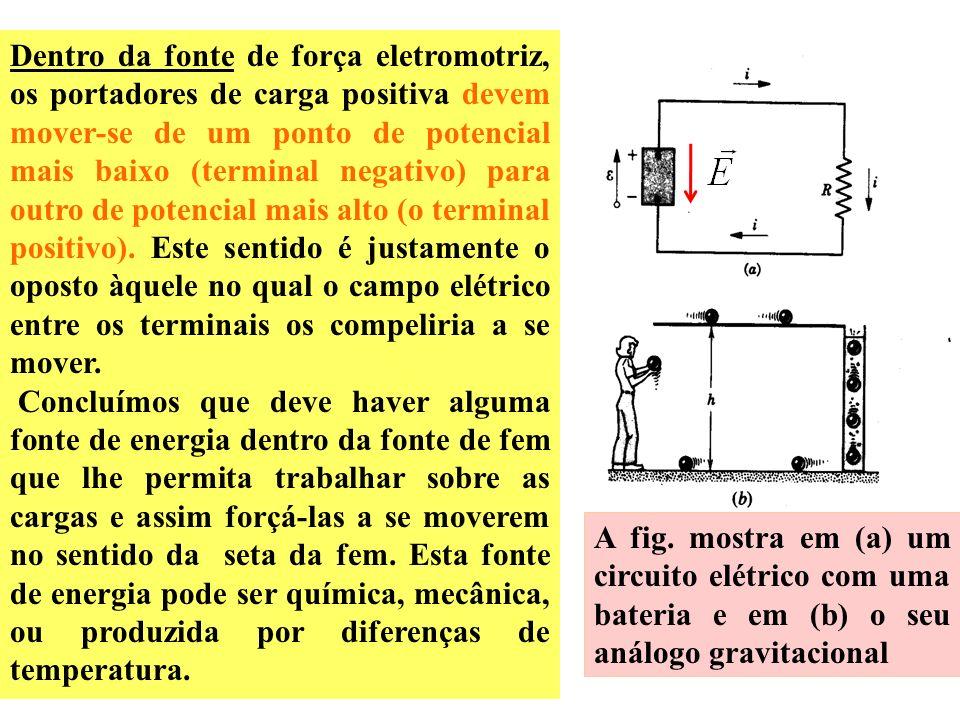 Força Eletromotriz e Circuitos Elétricos Simples Um exemplo de fonte de energia elétrica é uma bateria. Se uma bateria não tem perdas internas de ener