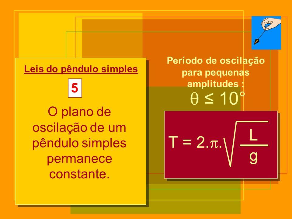 10° T = 2.. L g Leis do pêndulo simples 5 O plano de oscilação de um pêndulo simples permanece constante. Período de oscilação para pequenas amplitude