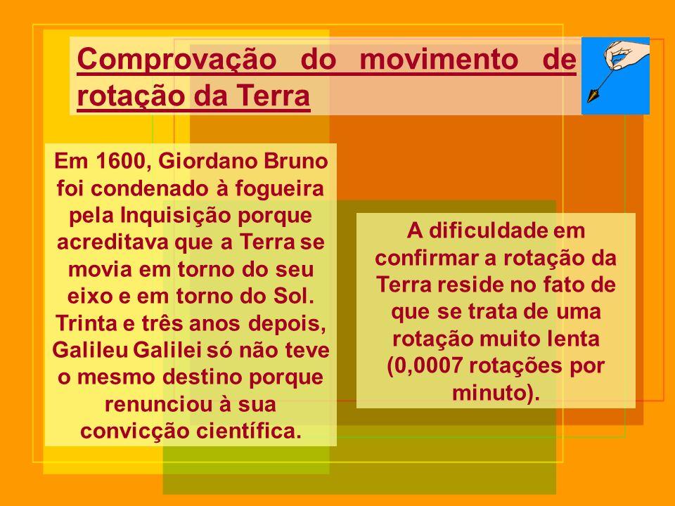 Comprovação do movimento de rotação da Terra Em 1600, Giordano Bruno foi condenado à fogueira pela Inquisição porque acreditava que a Terra se movia e