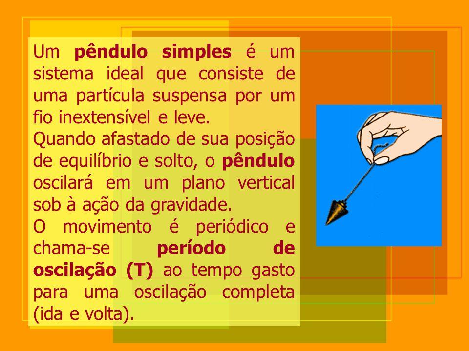 Comprovação do movimento de rotação da Terra Em 1600, Giordano Bruno foi condenado à fogueira pela Inquisição porque acreditava que a Terra se movia em torno do seu eixo e em torno do Sol.