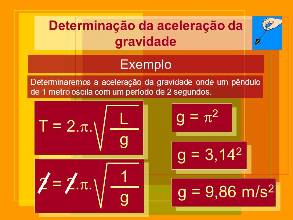 Determinação da aceleração da gravidade Exemplo Determinaremos a aceleração da gravidade onde um pêndulo de 1 metro oscila com um período de 2 segundo