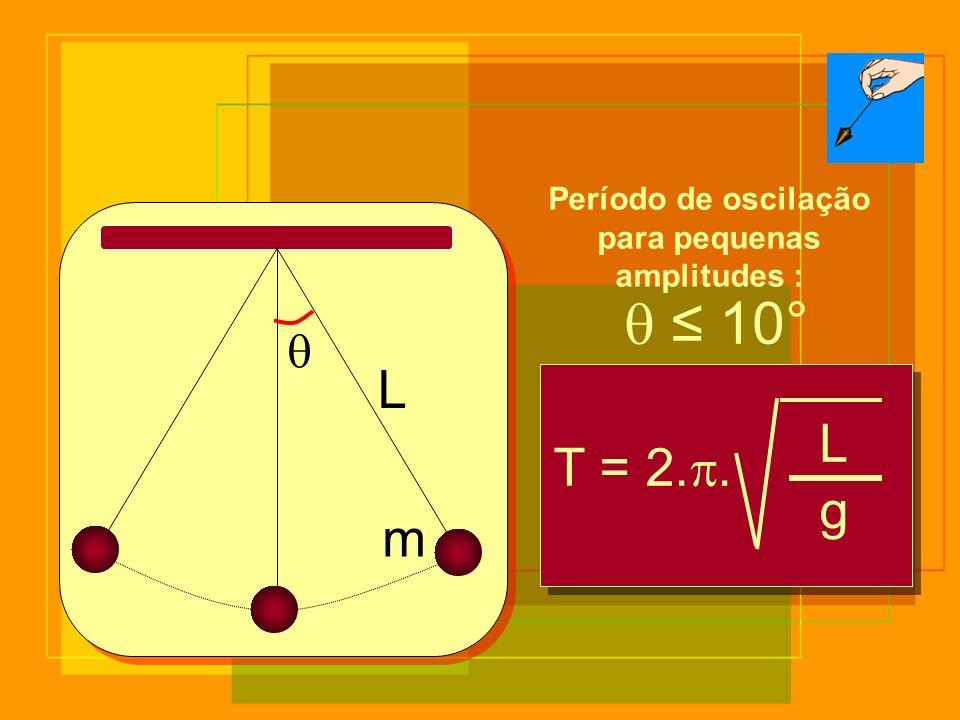 Leis do pêndulo simples 1 O período de oscilação não depende da amplitude (para pequenas amplitudes) 10° T = 2..