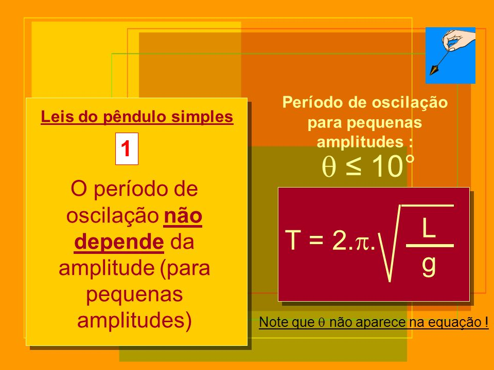 Leis do pêndulo simples 1 O período de oscilação não depende da amplitude (para pequenas amplitudes) 10° T = 2.. L g Período de oscilação para pequena