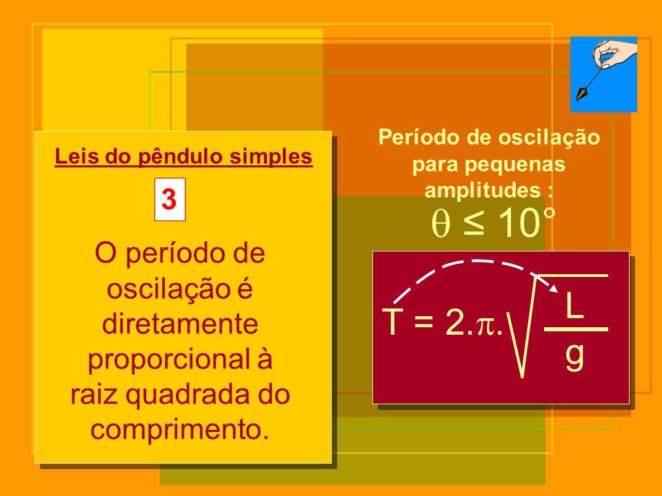 10° T = 2.. L g Leis do pêndulo simples 3 O período de oscilação é diretamente proporcional à raiz quadrada do comprimento. Período de oscilação para