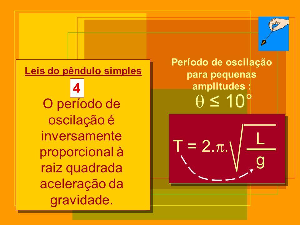 Determinação da aceleração da gravidade Exemplo Determinaremos a aceleração da gravidade onde um pêndulo de 1 metro oscila com um período de 2 segundos.
