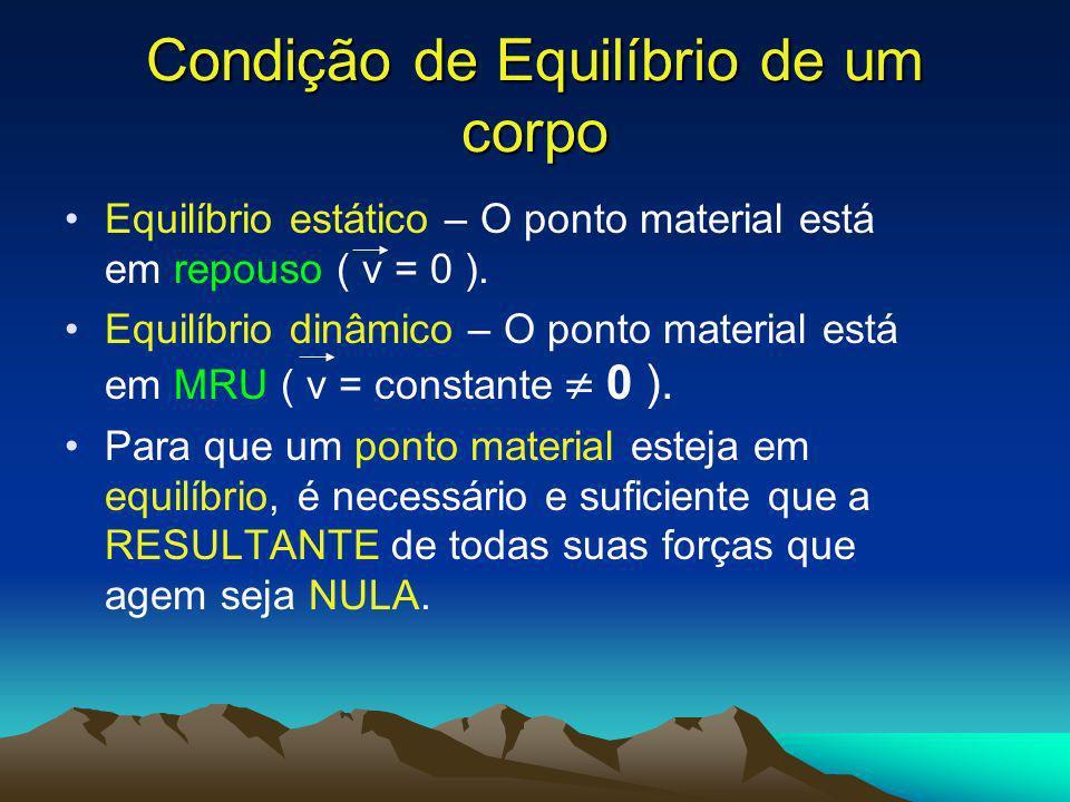 Força de Tração e Compressão São forças que atuam em barras São forças que atuam em barras Tração (T): Atua no sentido de alongar a barra.