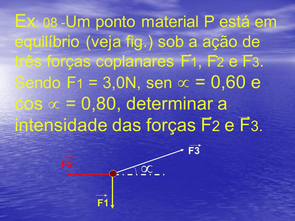 Teorema de Lamy Cada força está para o seno do ângulo oposto Cada força está para o seno do ângulo oposto F 1 F 2 F 3 Sen Sen Sen F 1 F 2 F 3 = =