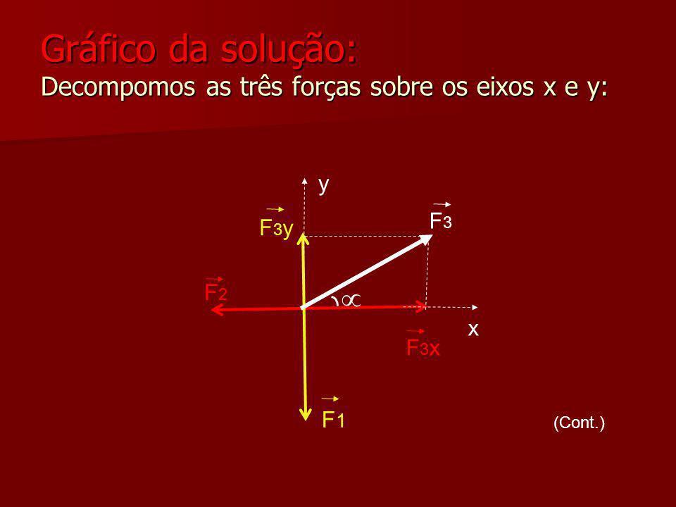 F1 F2 F3 Ex : 08 - Um ponto material P está em equilíbrio (veja fig.) sob a ação de três forças coplanares F 1, F 2 e F 3.