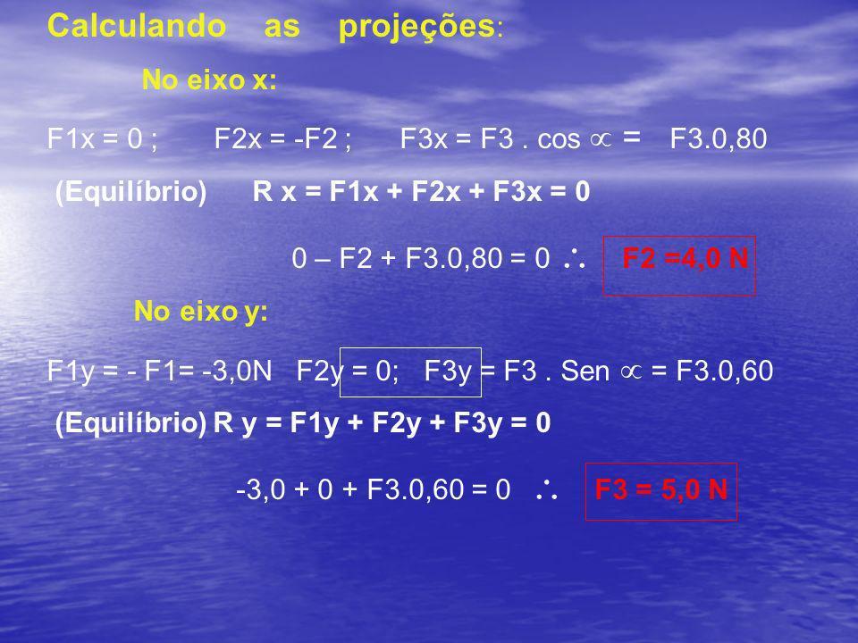 Gráfico da solução: Decompomos as três forças sobre os eixos x e y: F1F1 F3F3 F2F2 y x F3xF3x F3yF3y (Cont.)