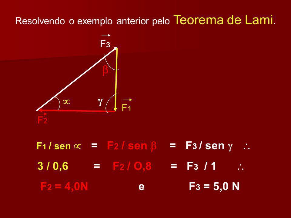 Calculando as projeções : No eixo x: F1x = 0 ; F2x = -F2 ; F3x = F3. cos = F3.0,80 (Equilíbrio) R x = F1x + F2x + F3x = 0 0 – F2 + F3.0,80 = 0 F2 =4,0