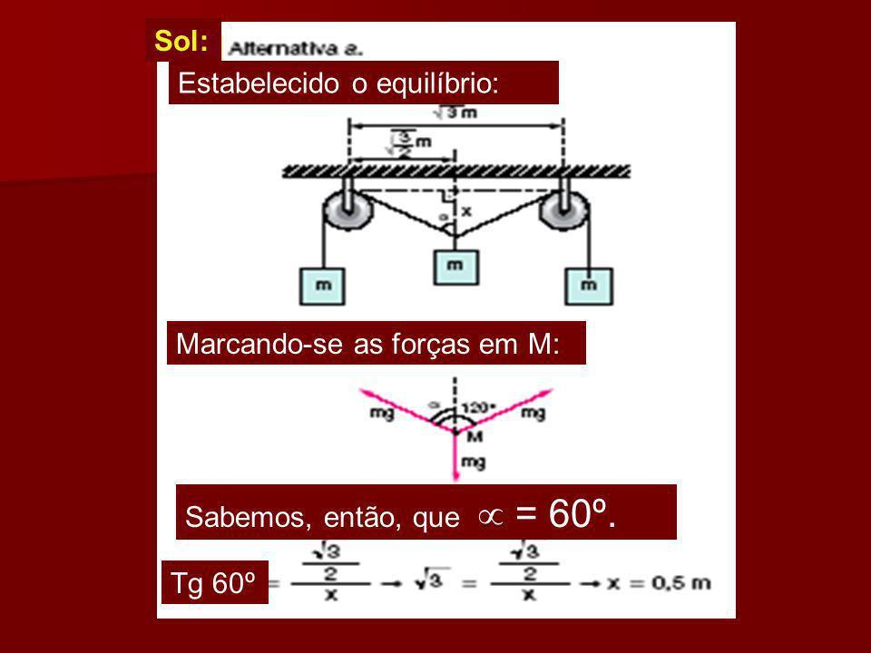 249 (MACK-SP) No sistema ideal ao lado, M é o ponto médio do fio.