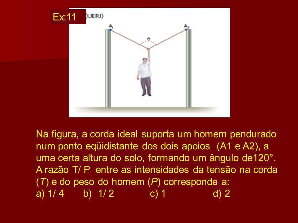 Estabelecido o equilíbrio: Marcando-se as forças em M: Sabemos, então, que = 60º. Tg 60º Sol: