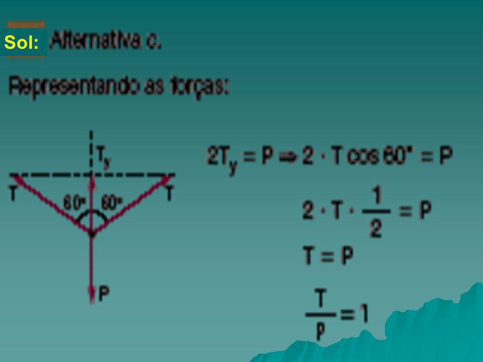 Na figura, a corda ideal suporta um homem pendurado num ponto eqüidistante dos dois apoios (A1 e A2), a uma certa altura do solo, formando um ângulo de120°.
