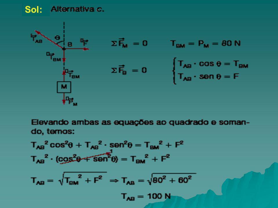 251 (UNI-RIO / Ence) O corpo M representado na figura pesa 80 N e é mantido em equilíbrio por meio da corda AB e pela ação da força horizontal F de módulo 60 N.