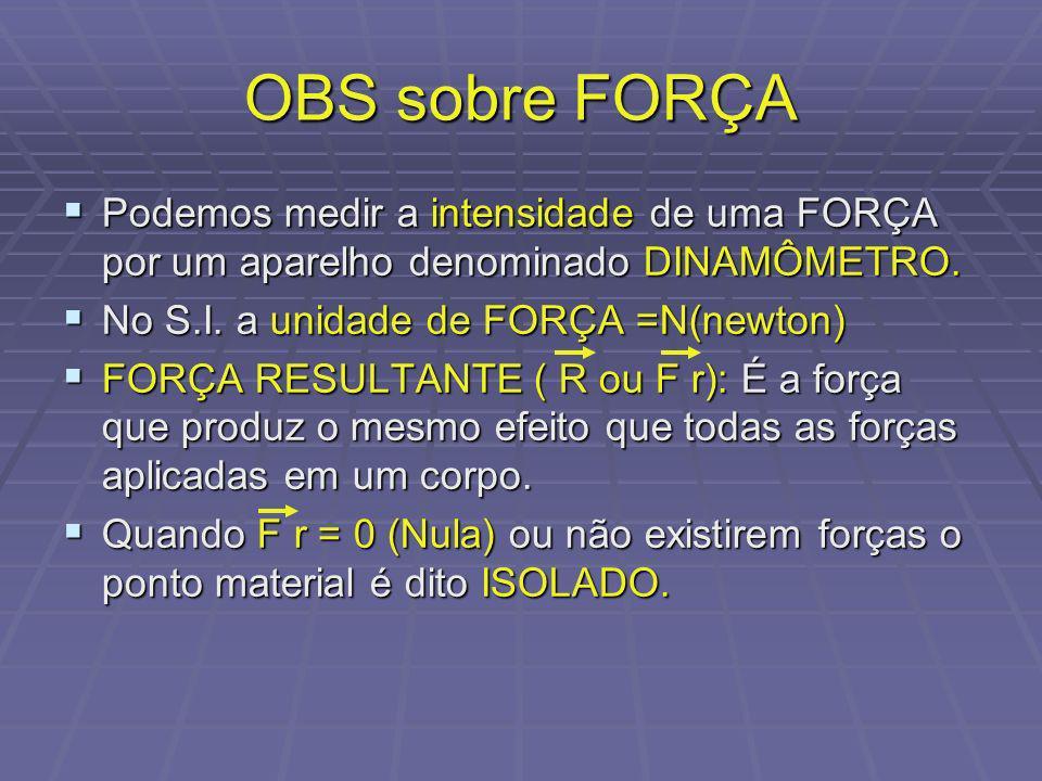 OBS sobre FORÇA Podemos medir a intensidade de uma FORÇA por um aparelho denominado DINAMÔMETRO.