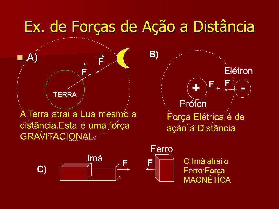 Classificação das FORÇAS FORÇAS DE AÇÃO A DISTÂNCIA.
