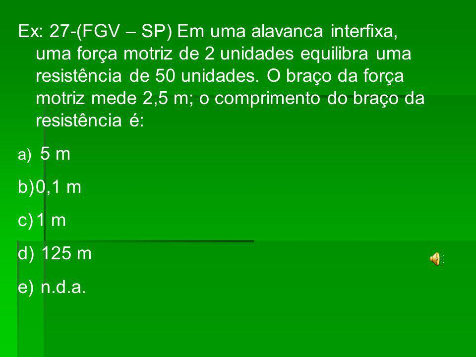 Interpotente 0 A B F m N R F m. AO = R. OB