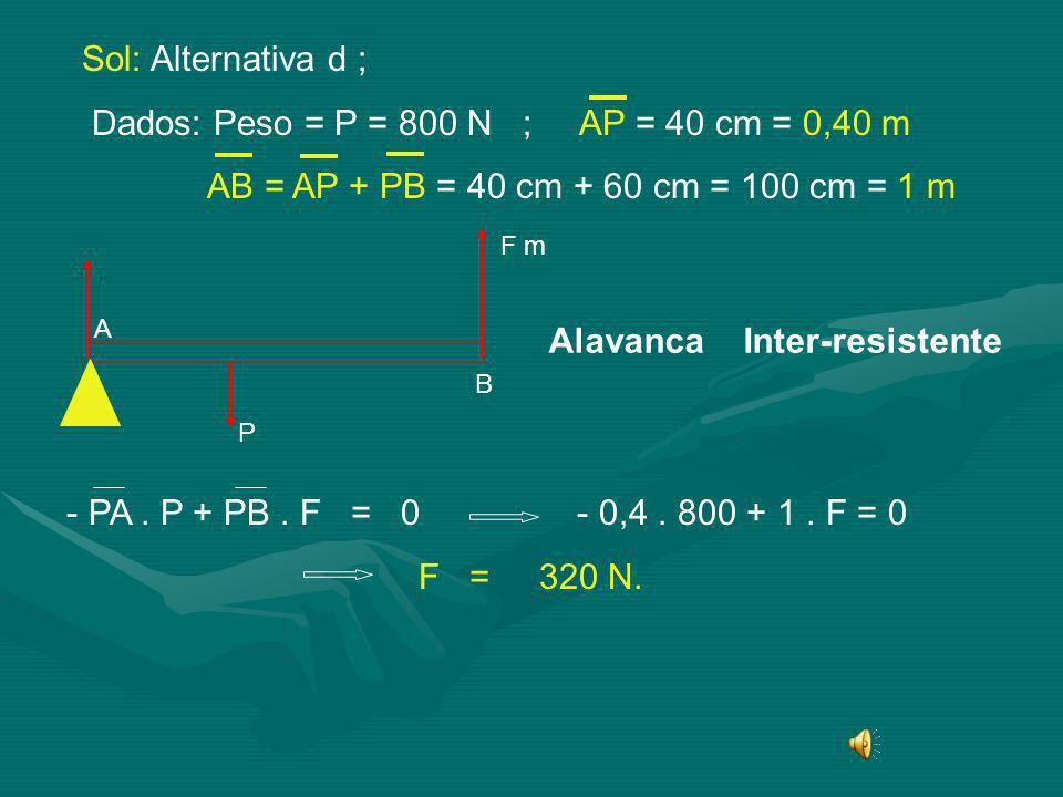 Ex: 28-(FGV – SP) Um carrinho de pedreiro de peso total P = 800 N é mantido em equilíbrio na posição mostrada abaixo.