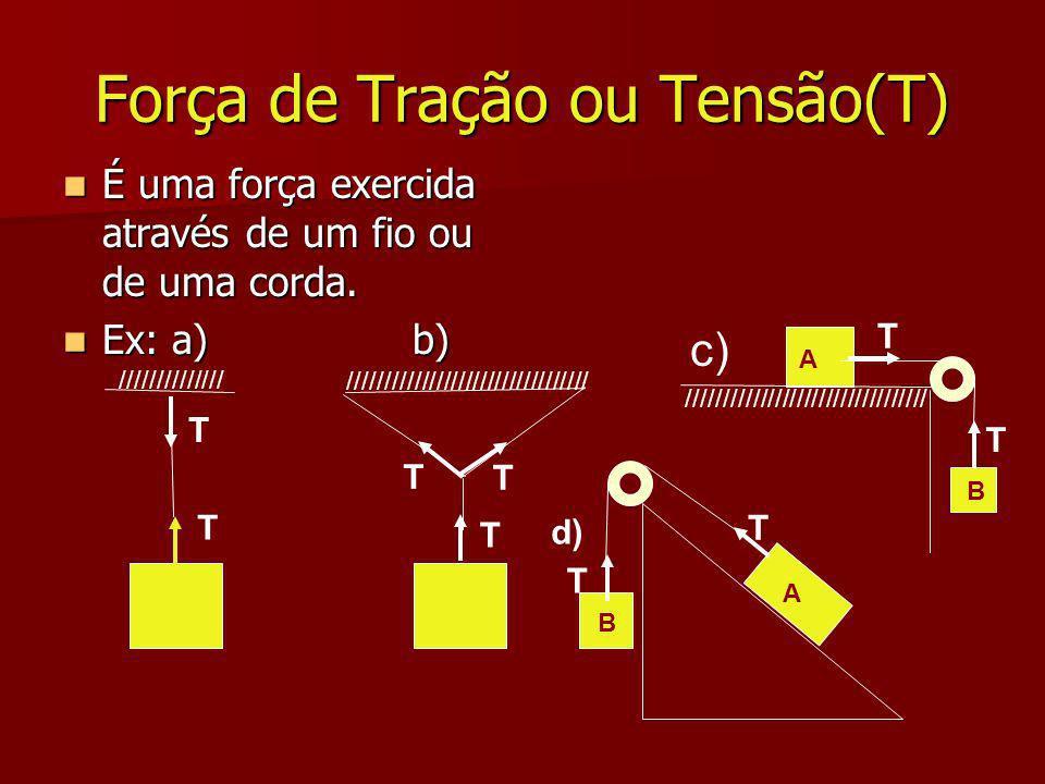 Força de Tração ou Tensão(T) É uma força exercida através de um fio ou de uma corda.