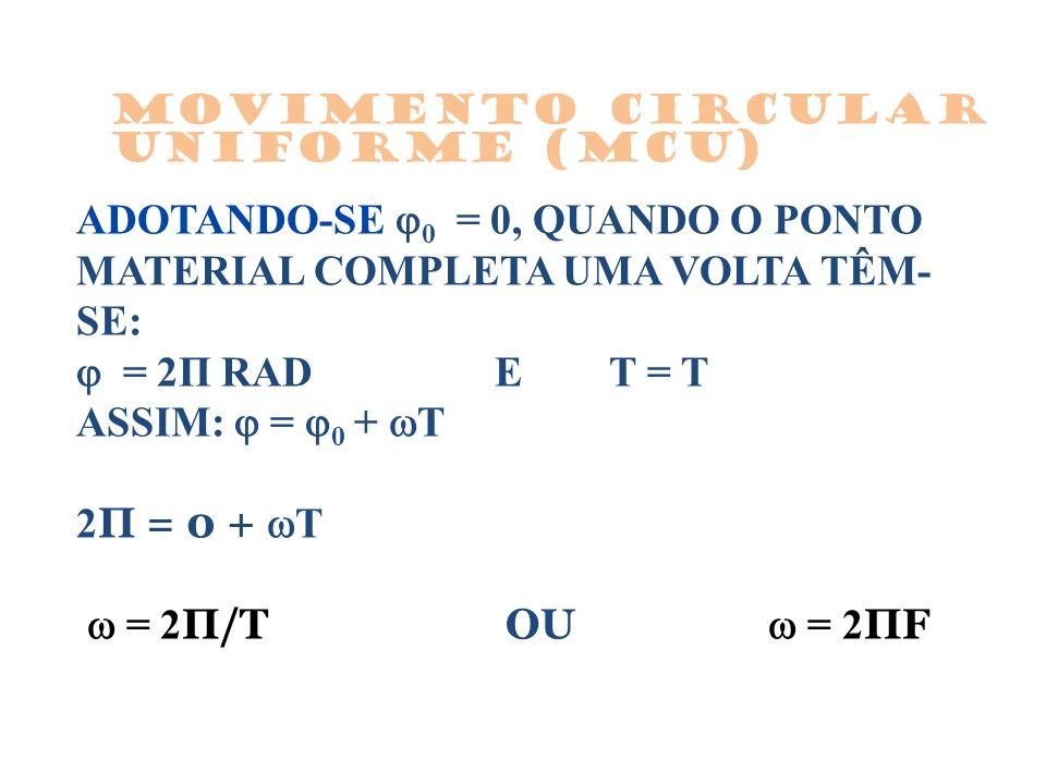 ADOTANDO-SE 0 = 0, QUANDO O PONTO MATERIAL COMPLETA UMA VOLTA TÊM- SE: = 2Π RAD E T = T ASSIM: = 0 + T 2 Π = 0 + T = 2 Π/T OU = 2 ΠF Movimento Circular Uniforme (MCU)