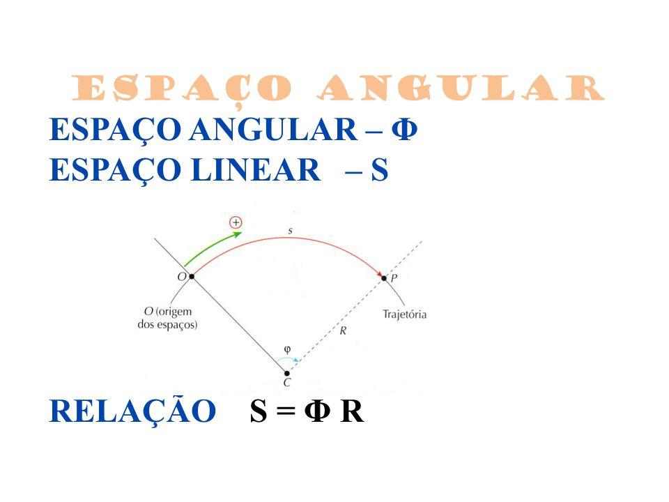 ESPAÇO ANGULAR – Φ ESPAÇO LINEAR – S RELAÇÃO S = Φ R Espaço Angular