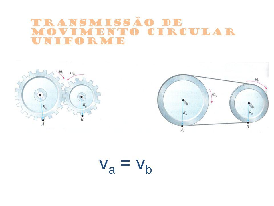 v a = v b