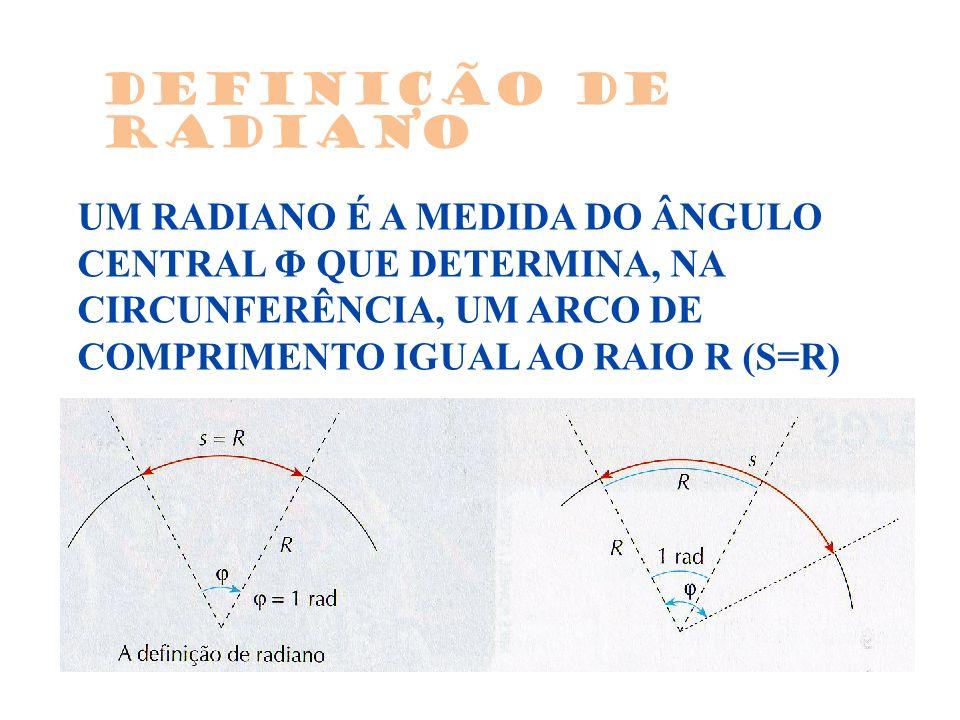 UM RADIANO É A MEDIDA DO ÂNGULO CENTRAL Φ QUE DETERMINA, NA CIRCUNFERÊNCIA, UM ARCO DE COMPRIMENTO IGUAL AO RAIO R (S=R) Definição de radiano