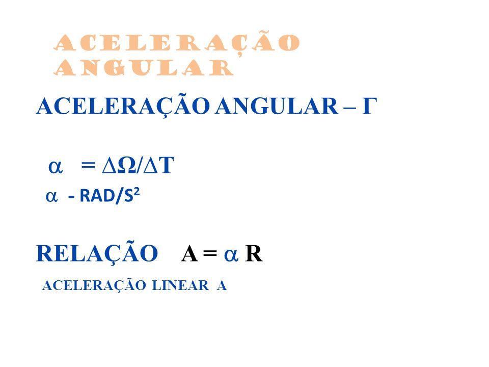 ACELERAÇÃO ANGULAR – Γ = Ω/T - RAD/S 2 RELAÇÃO A = R ACELERAÇÃO LINEAR A Aceleração angular
