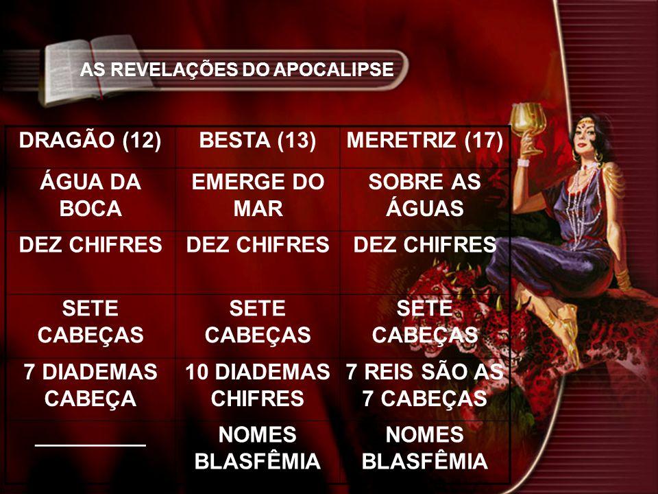 DRAGÃO (12)BESTA (13)MERETRIZ (17) ÁGUA DA BOCA EMERGE DO MAR SOBRE AS ÁGUAS DEZ CHIFRES SETE CABEÇAS 7 DIADEMAS CABEÇA 10 DIADEMAS CHIFRES 7 REIS SÃO AS 7 CABEÇAS _________NOMES BLASFÊMIA