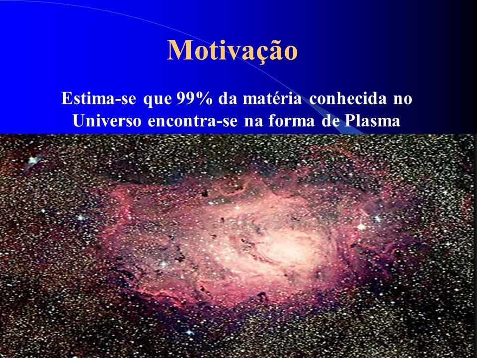 Motivação Estima-se que 99% da matéria conhecida no Universo encontra-se na forma de Plasma