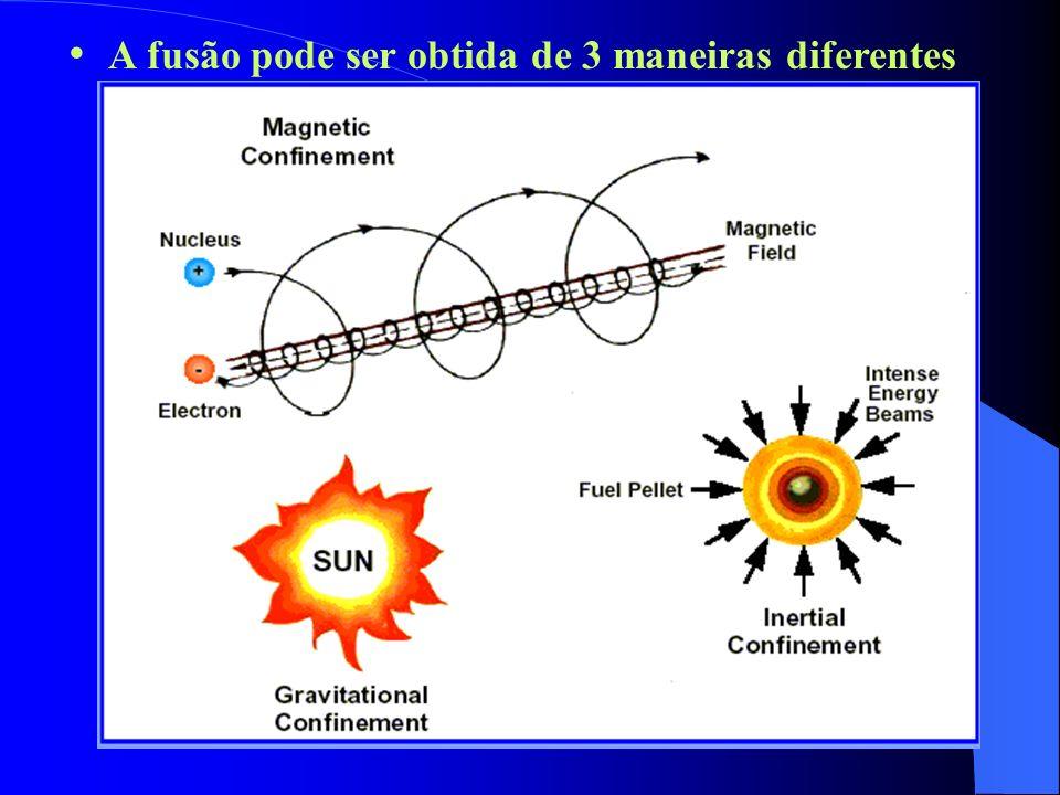 A fusão pode ser obtida de 3 maneiras diferentes