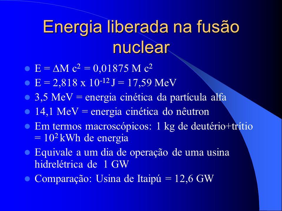 Energia liberada na fusão nuclear E = M c 2 = 0,01875 M c 2 E = 2,818 x 10 -12 J = 17,59 MeV 3,5 MeV = energia cinética da partícula alfa 14,1 MeV = e