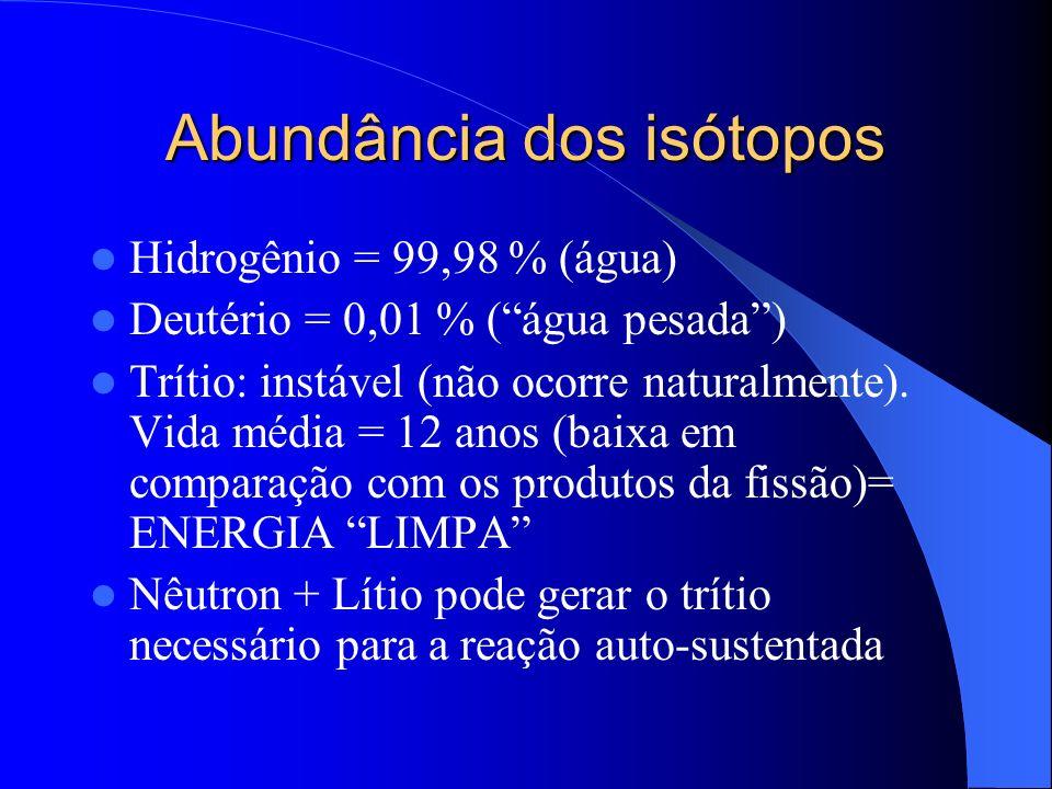 Abundância dos isótopos Hidrogênio = 99,98 % (água) Deutério = 0,01 % (água pesada) Trítio: instável (não ocorre naturalmente). Vida média = 12 anos (