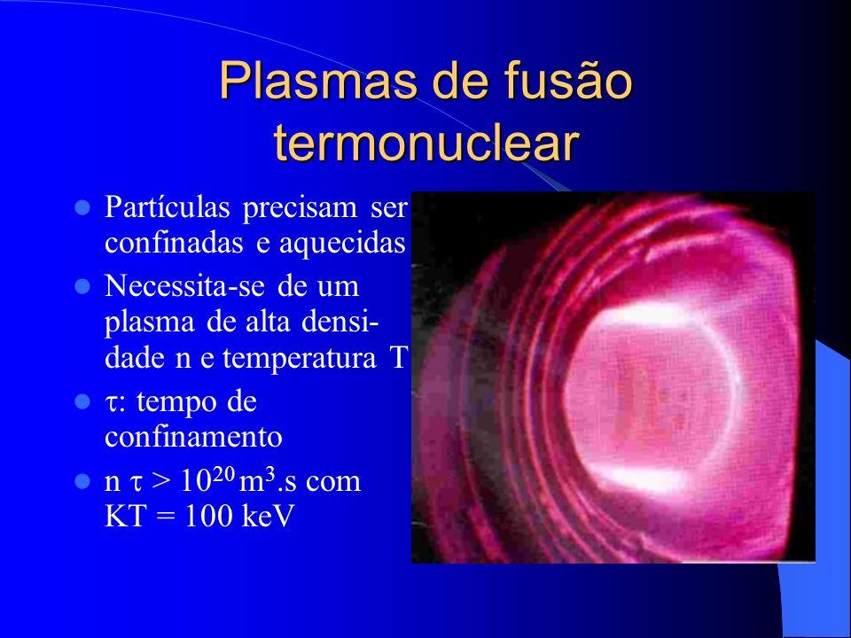 Plasmas de fusão termonuclear Partículas precisam ser confinadas e aquecidas Necessita-se de um plasma de alta densi- dade n e temperatura T : tempo d