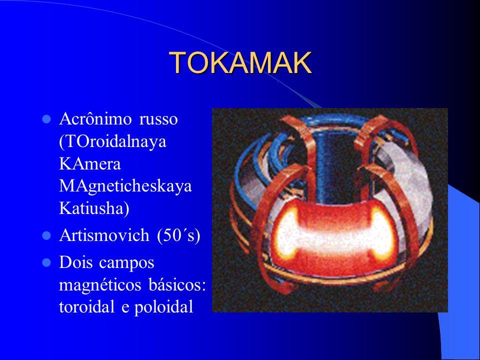 TOKAMAK Acrônimo russo (TOroidalnaya KAmera MAgneticheskaya Katiusha) Artismovich (50´s) Dois campos magnéticos básicos: toroidal e poloidal