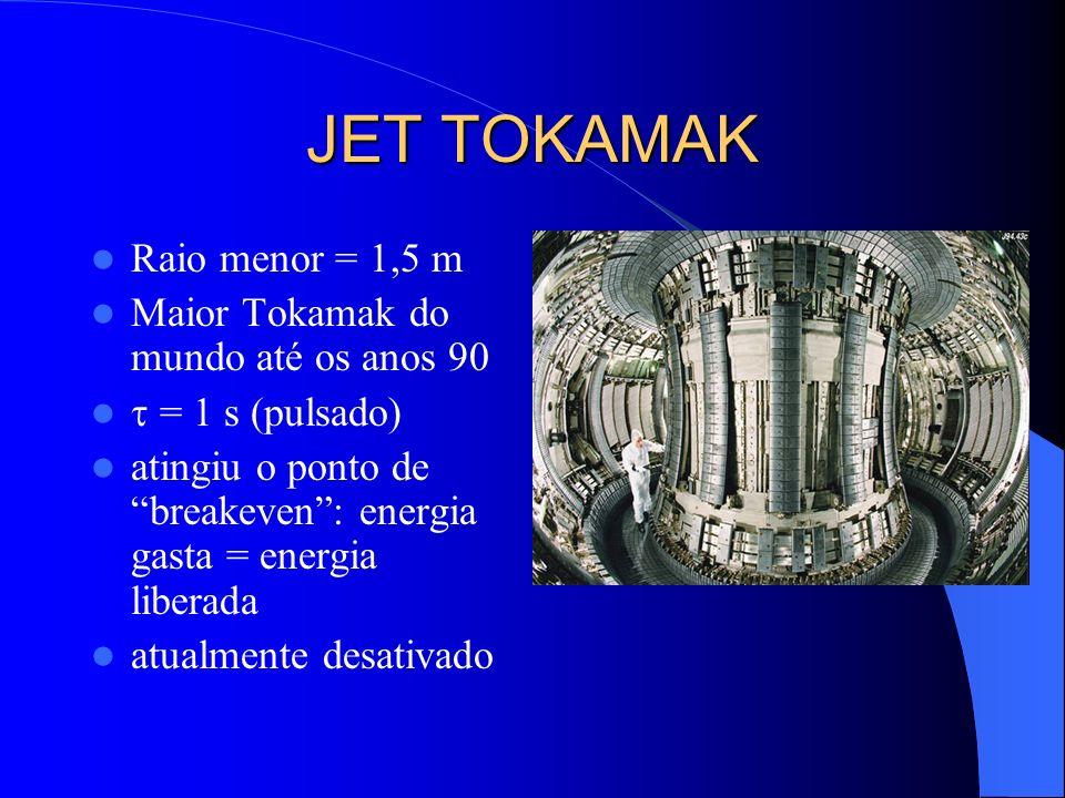 JET TOKAMAK Raio menor = 1,5 m Maior Tokamak do mundo até os anos 90 = 1 s (pulsado) atingiu o ponto de breakeven: energia gasta = energia liberada at
