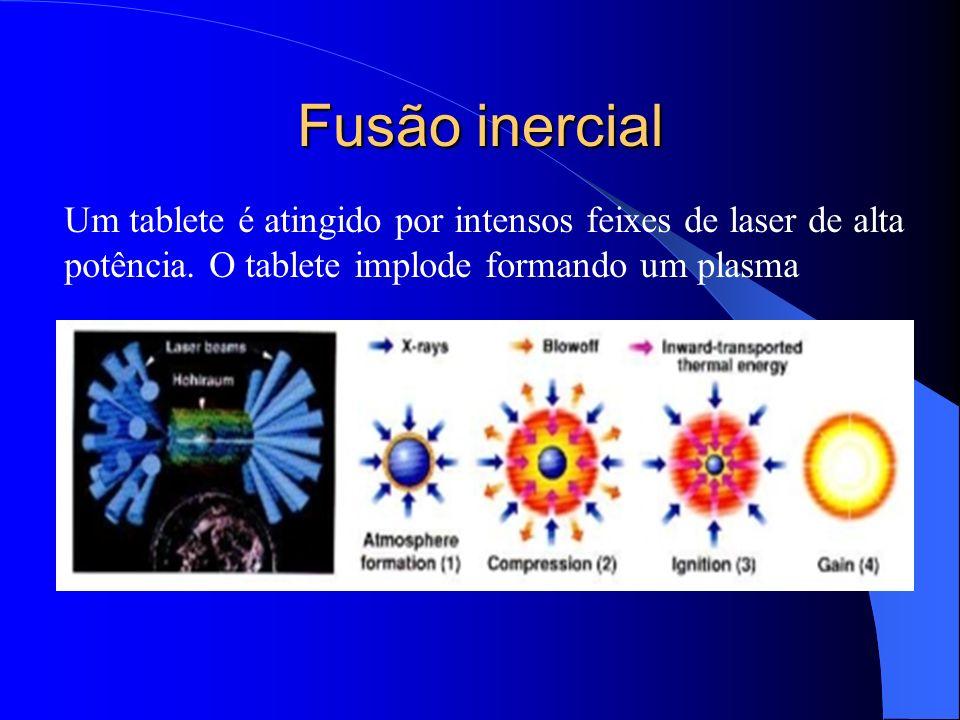 Fusão inercial Um tablete é atingido por intensos feixes de laser de alta potência. O tablete implode formando um plasma