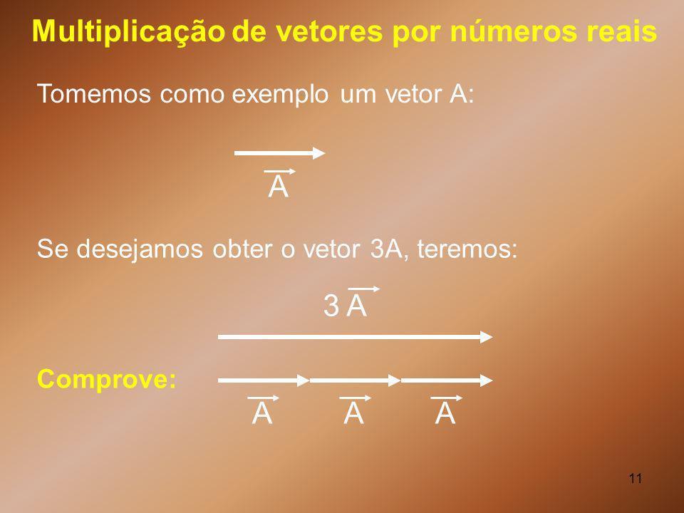 11 Multiplicação de vetores por números reais A Tomemos como exemplo um vetor A: Se desejamos obter o vetor 3A, teremos: 3 A A A A Comprove: