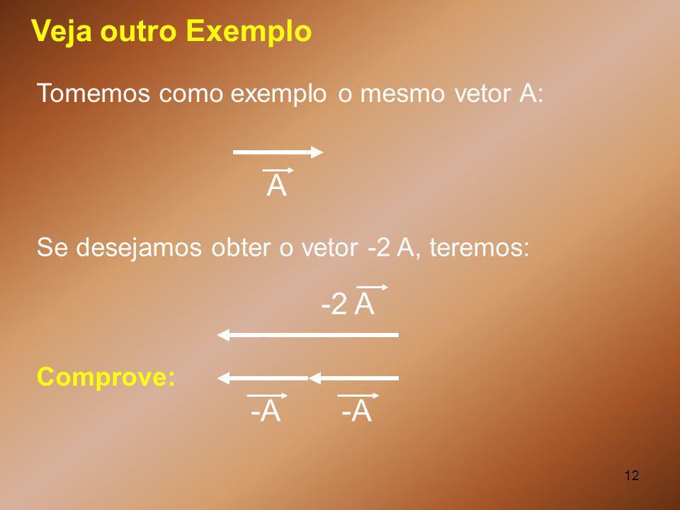 12 Veja outro Exemplo A Tomemos como exemplo o mesmo vetor A: Se desejamos obter o vetor -2 A, teremos: -2 A -A Comprove: