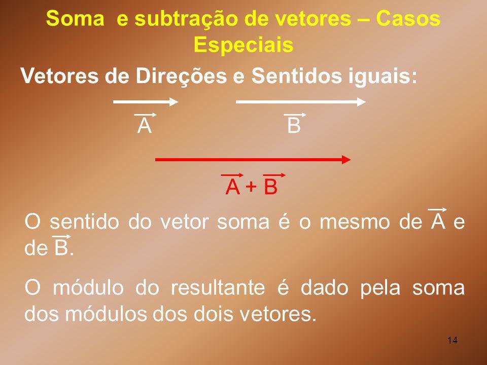 14 Soma e subtração de vetores – Casos Especiais Vetores de Direções e Sentidos iguais: BA A + B O módulo do resultante é dado pela soma dos módulos d