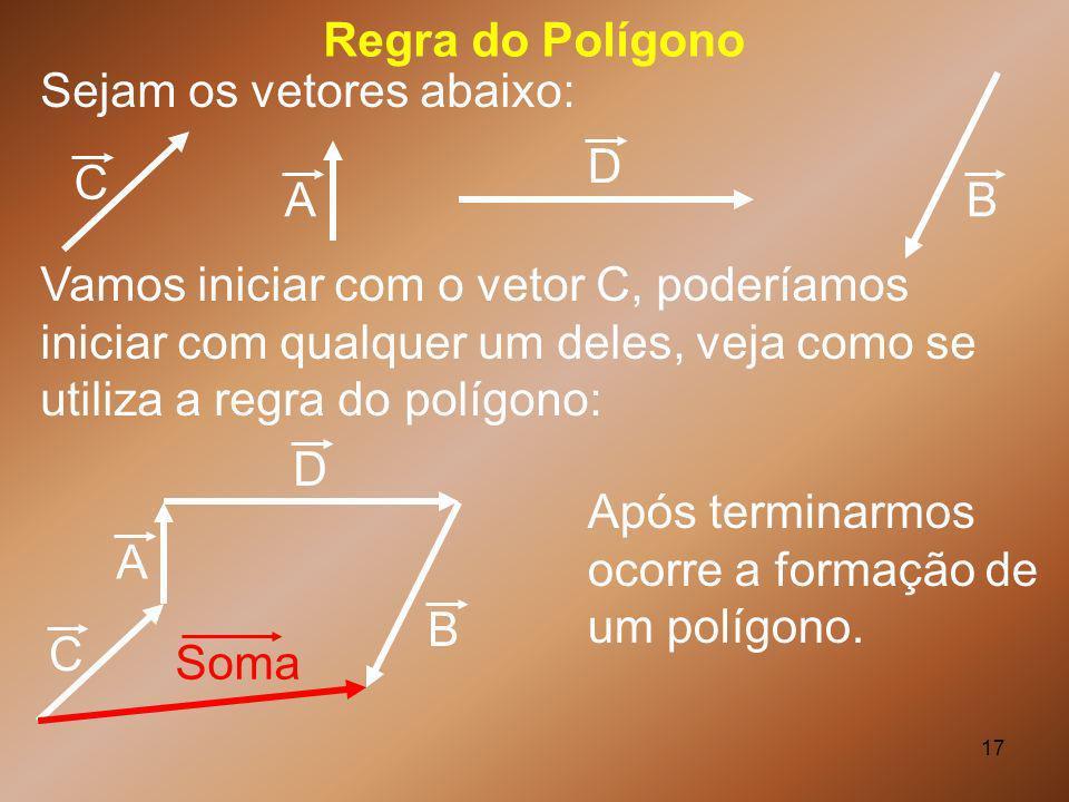 17 Regra do Polígono Sejam os vetores abaixo: A B C D Vamos iniciar com o vetor C, poderíamos iniciar com qualquer um deles, veja como se utiliza a re