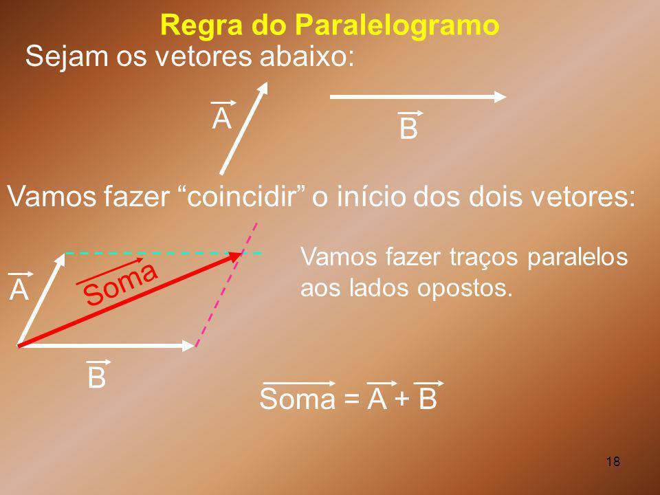 18 Regra do Paralelogramo Sejam os vetores abaixo: B Vamos fazer coincidir o início dos dois vetores: A A B Vamos fazer traços paralelos aos lados opo