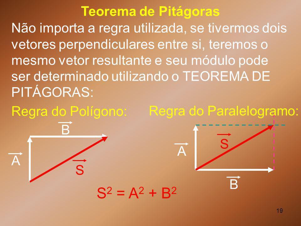 19 Teorema de Pitágoras Não importa a regra utilizada, se tivermos dois vetores perpendiculares entre si, teremos o mesmo vetor resultante e seu módul
