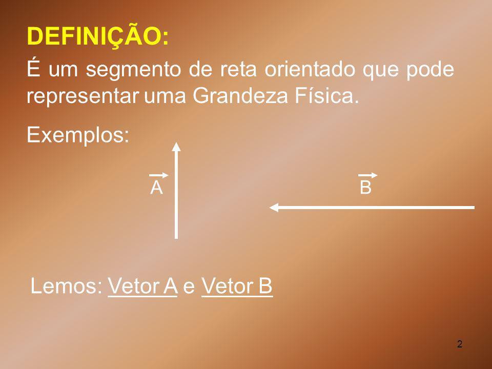 2 DEFINIÇÃO: É um segmento de reta orientado que pode representar uma Grandeza Física. A Exemplos: B Lemos: Vetor A e Vetor B