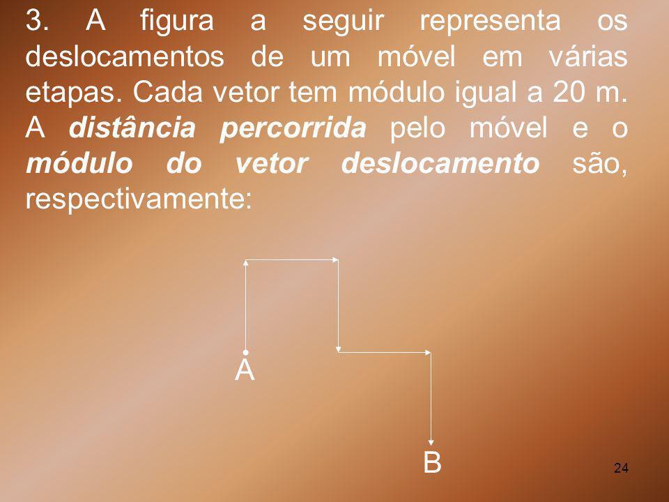24 3. A figura a seguir representa os deslocamentos de um móvel em várias etapas. Cada vetor tem módulo igual a 20 m. A distância percorrida pelo móve