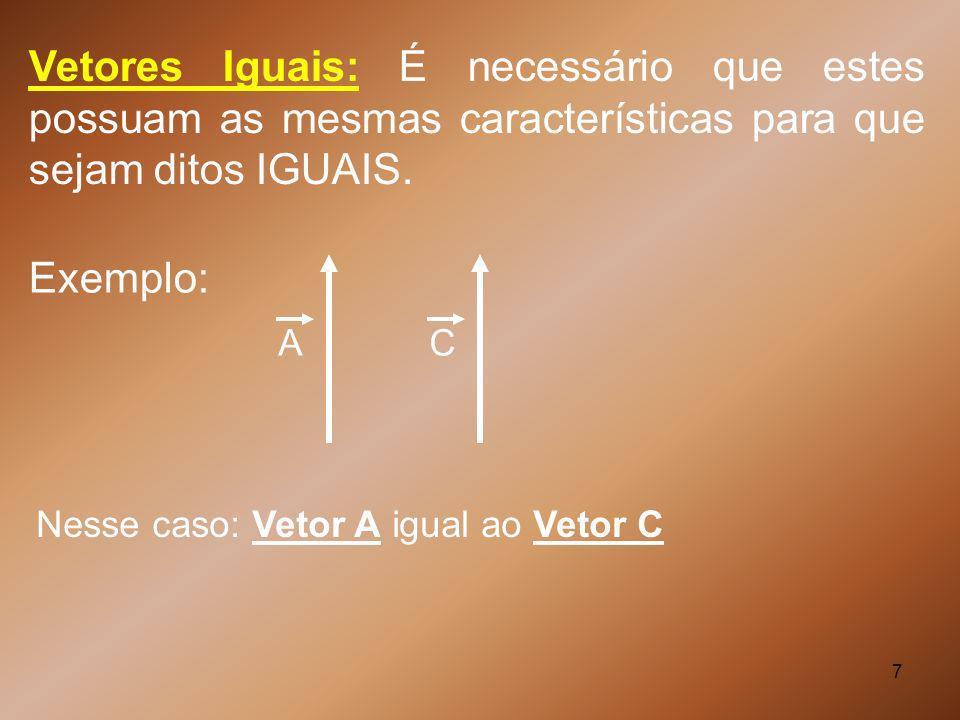 7 Vetores Iguais: É necessário que estes possuam as mesmas características para que sejam ditos IGUAIS. Exemplo: AC Nesse caso: Vetor A igual ao Vetor