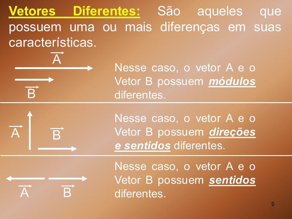 9 Vetores Diferentes: São aqueles que possuem uma ou mais diferenças em suas características. A B Nesse caso, o vetor A e o Vetor B possuem módulos di