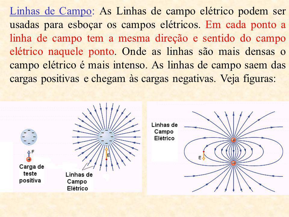 O CAMPO ELÉTRICO Conceito de Carga de Prova: Muitas vezes é conveniente fazer o uso de uma carga elétrica fictícia chamada carga de prova ou de teste.